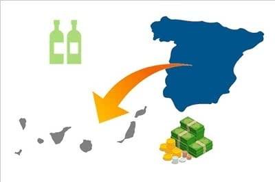 Bebidas Alcohólicas a Canarias, estatus fiscal y aduanero
